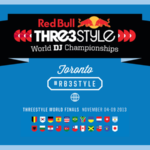 2013 Red Bull Thre3Style World Championship Video Highlights